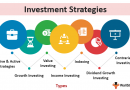 Examples of An Investment Strategy