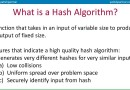 Hashing in Computer Science