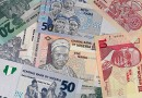 Devalued Currencies in the World