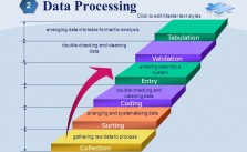 Data gathering, Sorting and processing