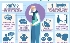 Symptoms Of Alzheimer Disease
