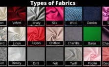 Types of Clothing Fabric