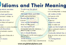 Idioms and their meaning